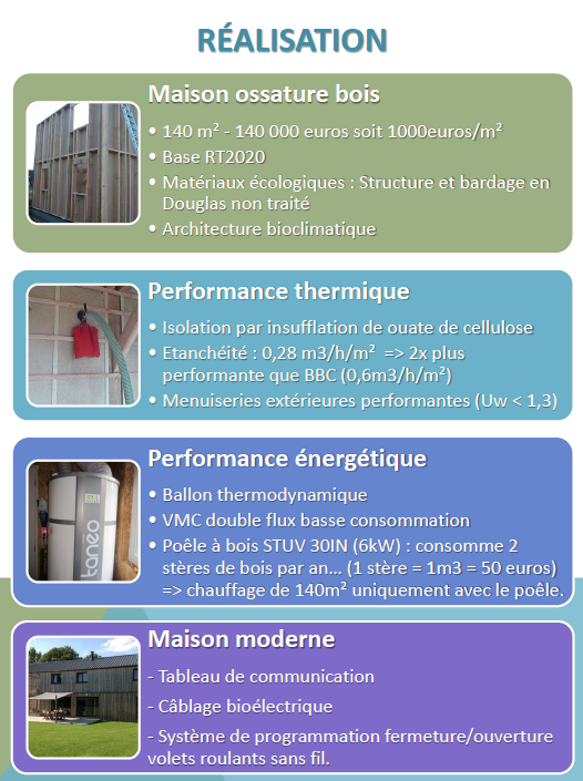 maison-performante-ecologique